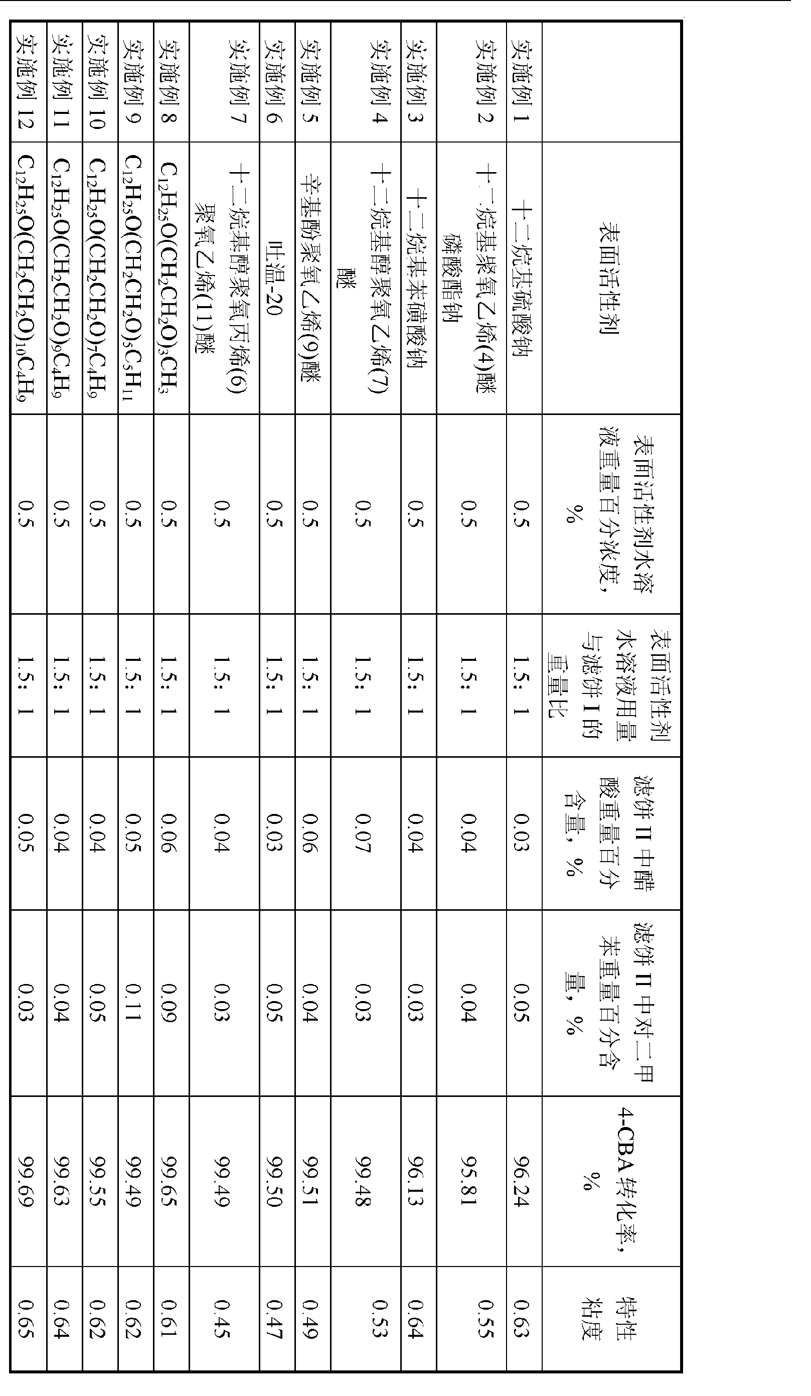 Figure CN103121947AD00061