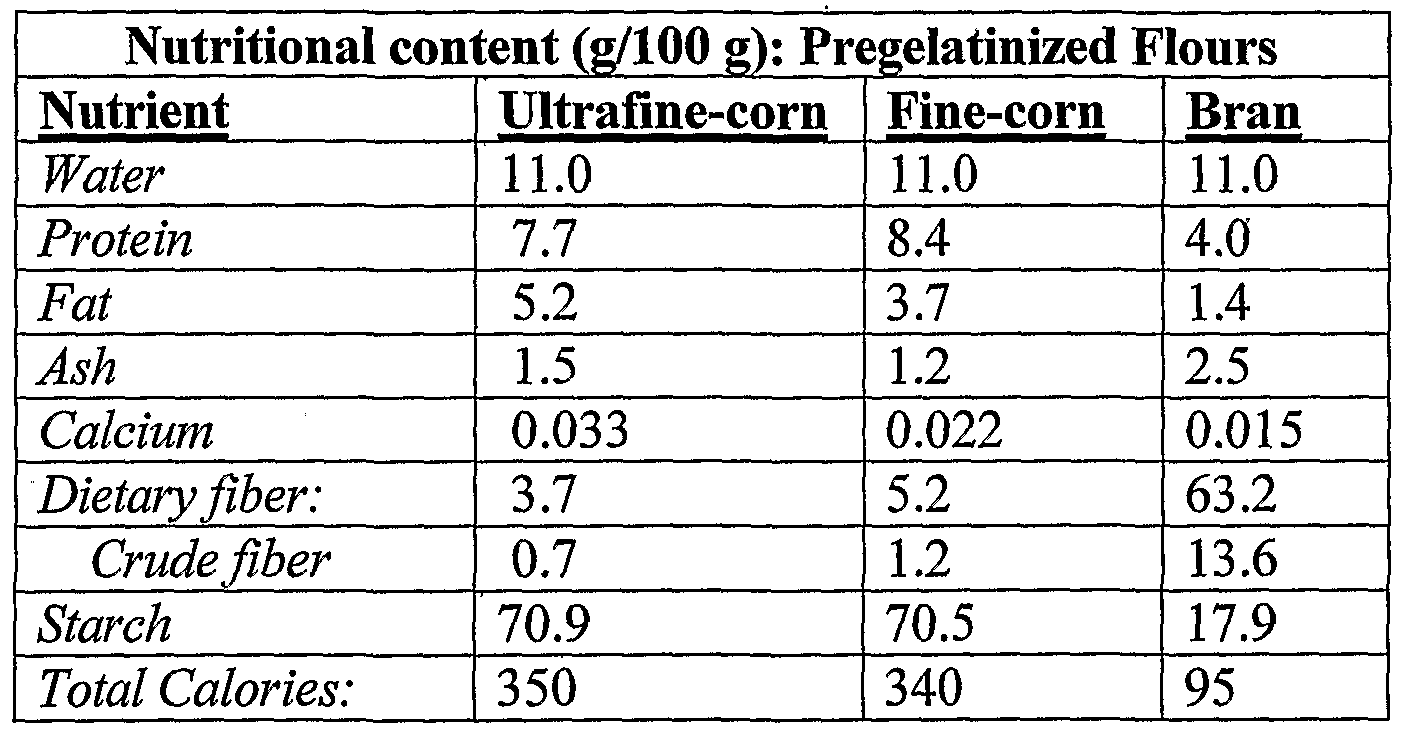 WO2006118778A2 - Continuous production of pregelatinized