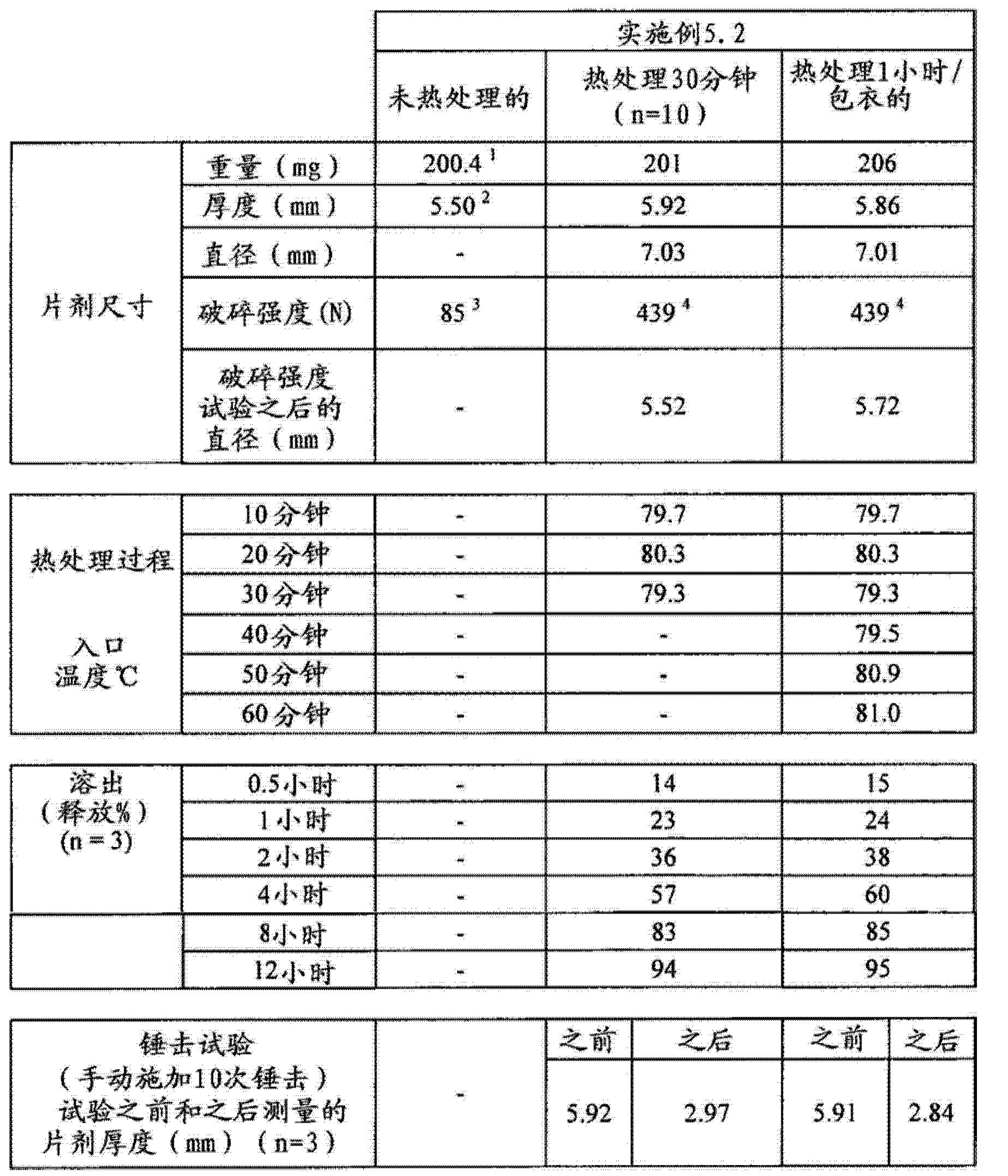Figure CN102657630BD00641