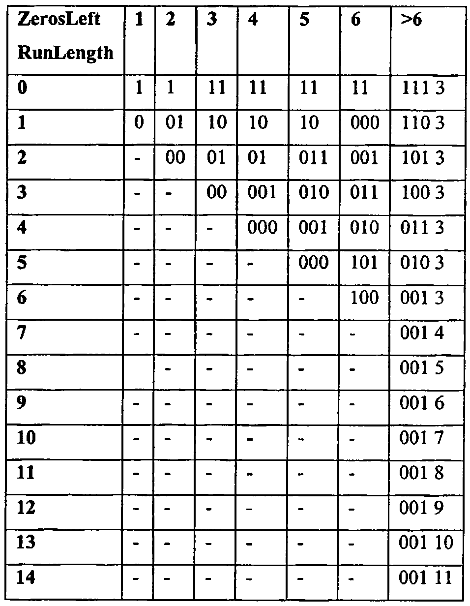 Figure 712010001453992-pct00084