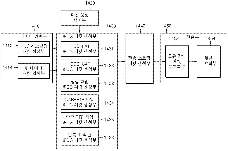 Figure R1020070030050