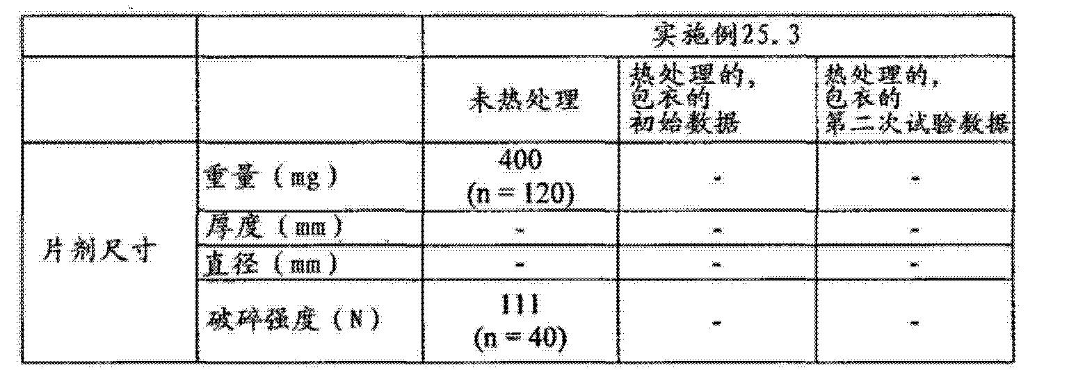 Figure CN102743355BD01553