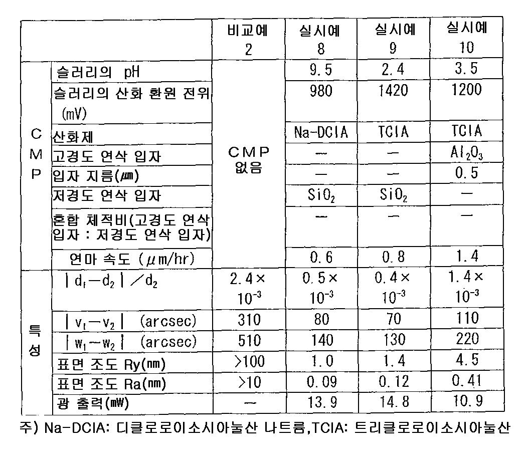 Figure 112006043091625-pat00003