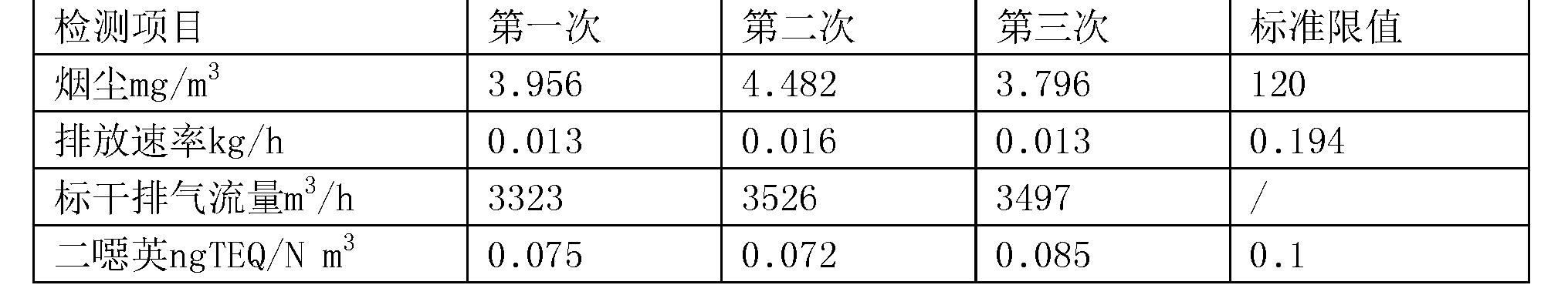 Figure CN106352348AD00101