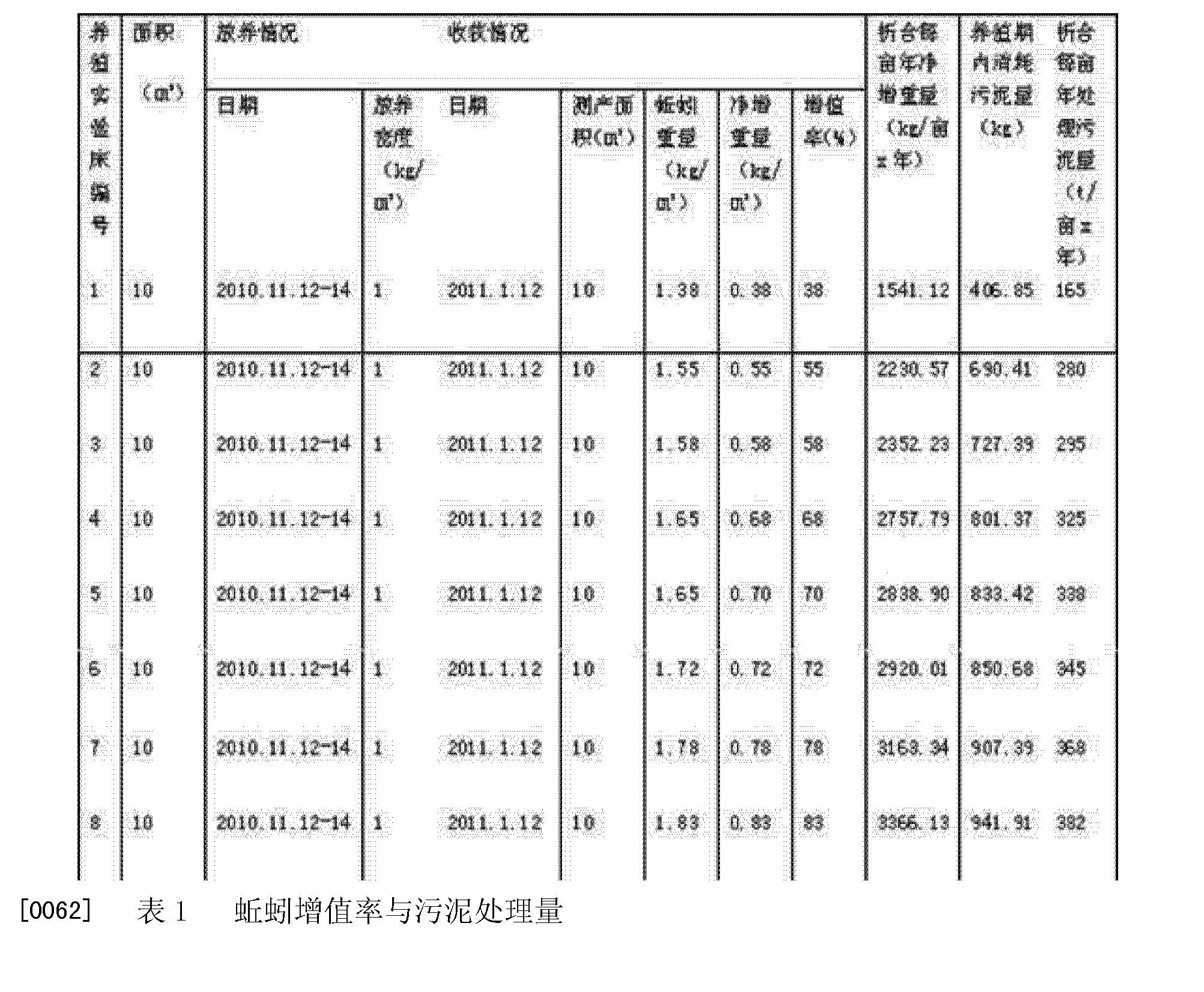 Figure CN102792920BD00081