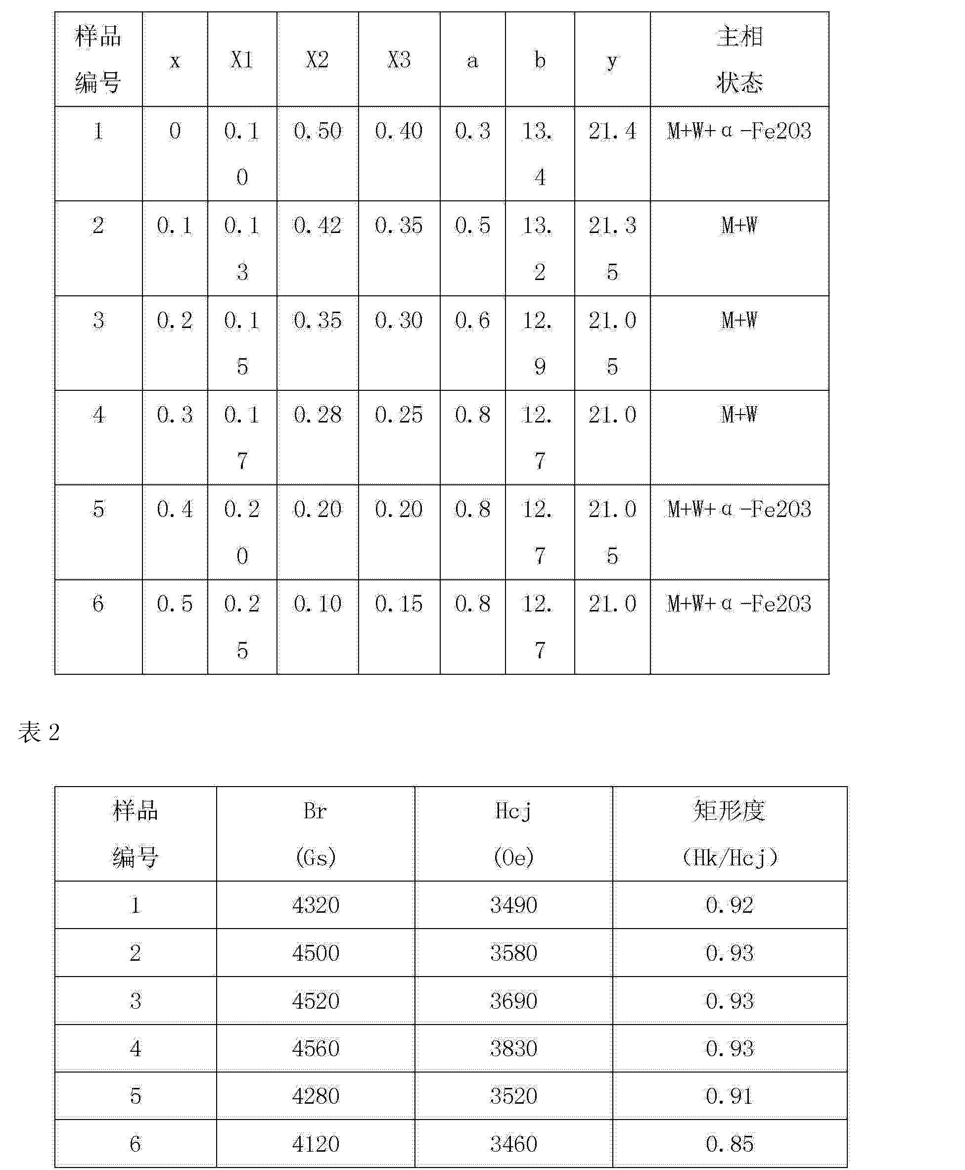 Figure CN102924069AD00071