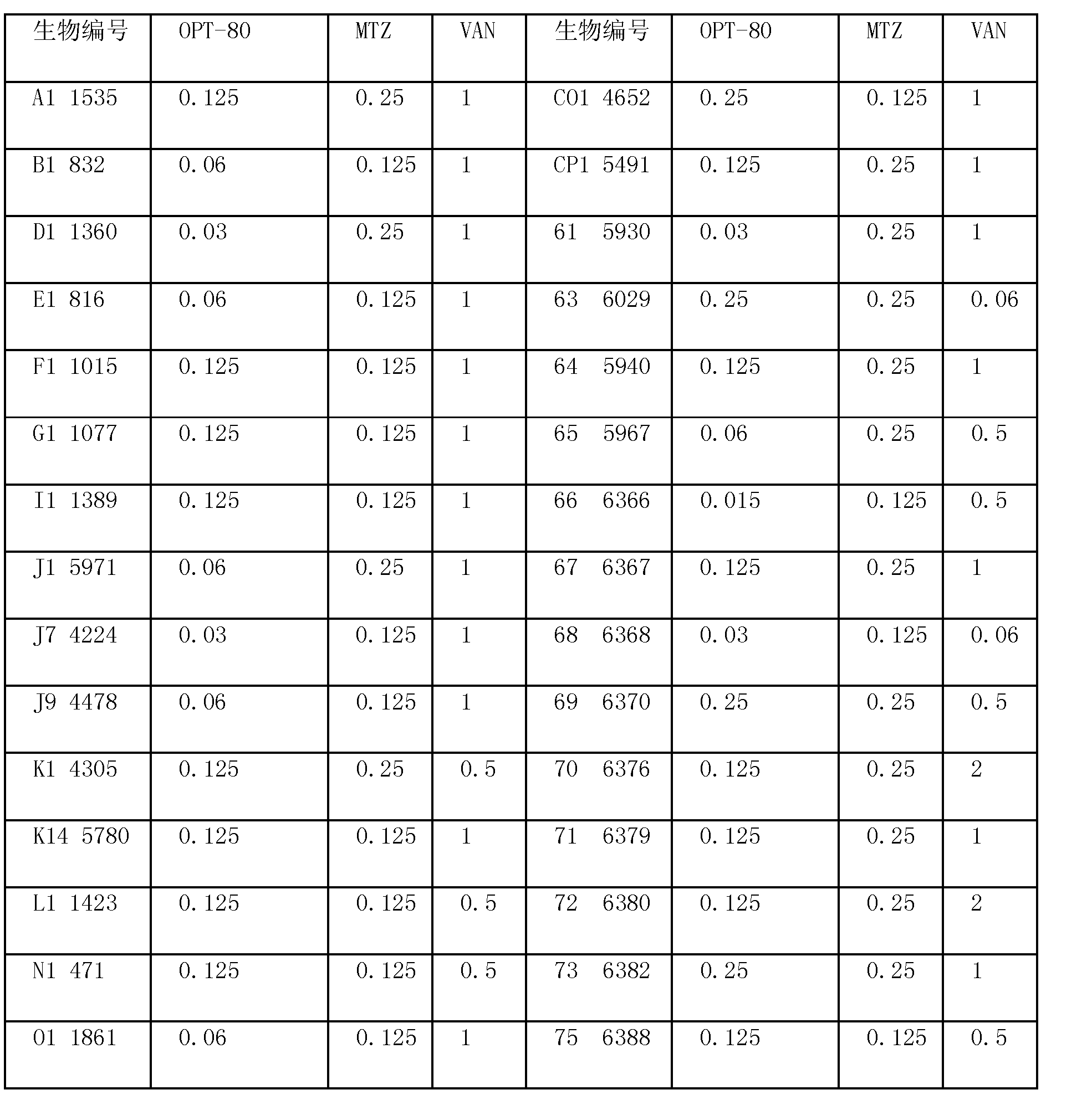 Figure CN102614207AD00192