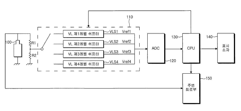 Figure R1020060075850