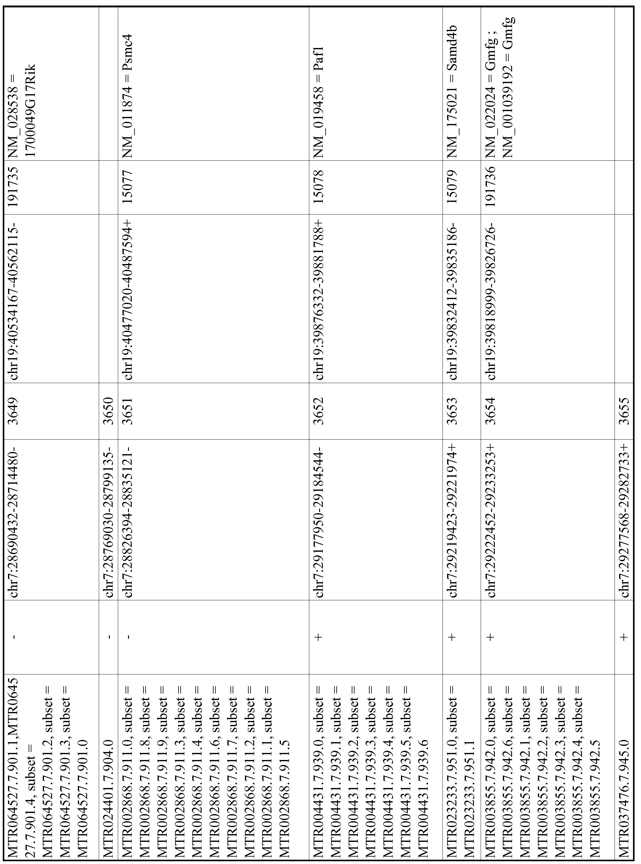 Figure imgf000705_0001