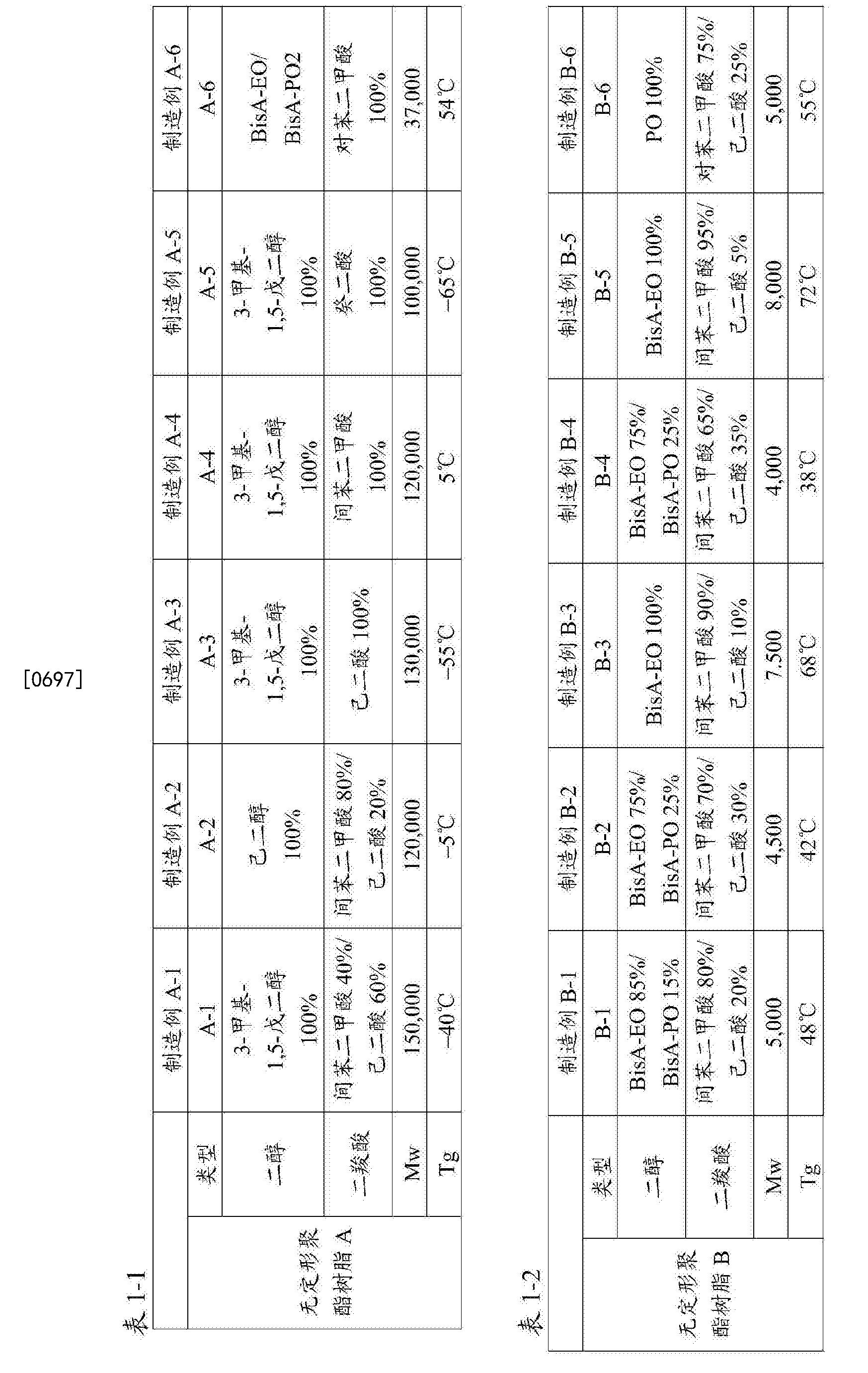 Figure CN104303111BD00491