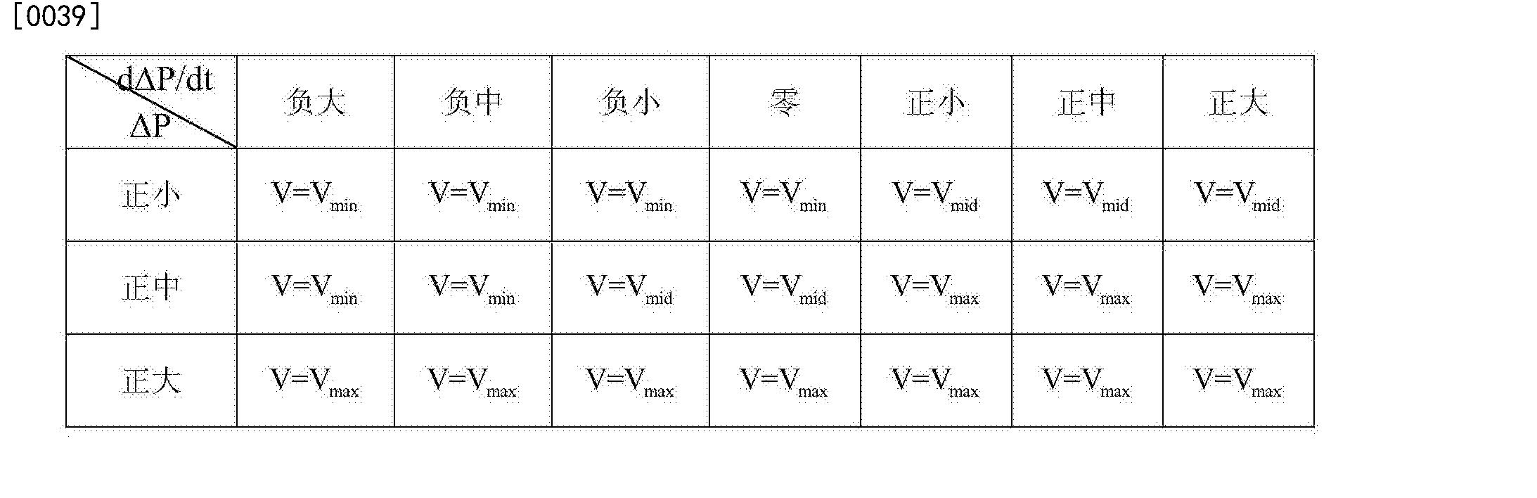 Figure CN104329224BD00081