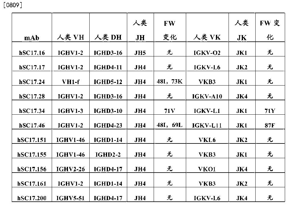 Figure CN105792836AD00991