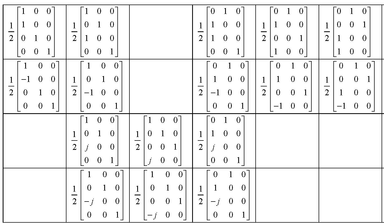 Figure 112010009825391-pat01209