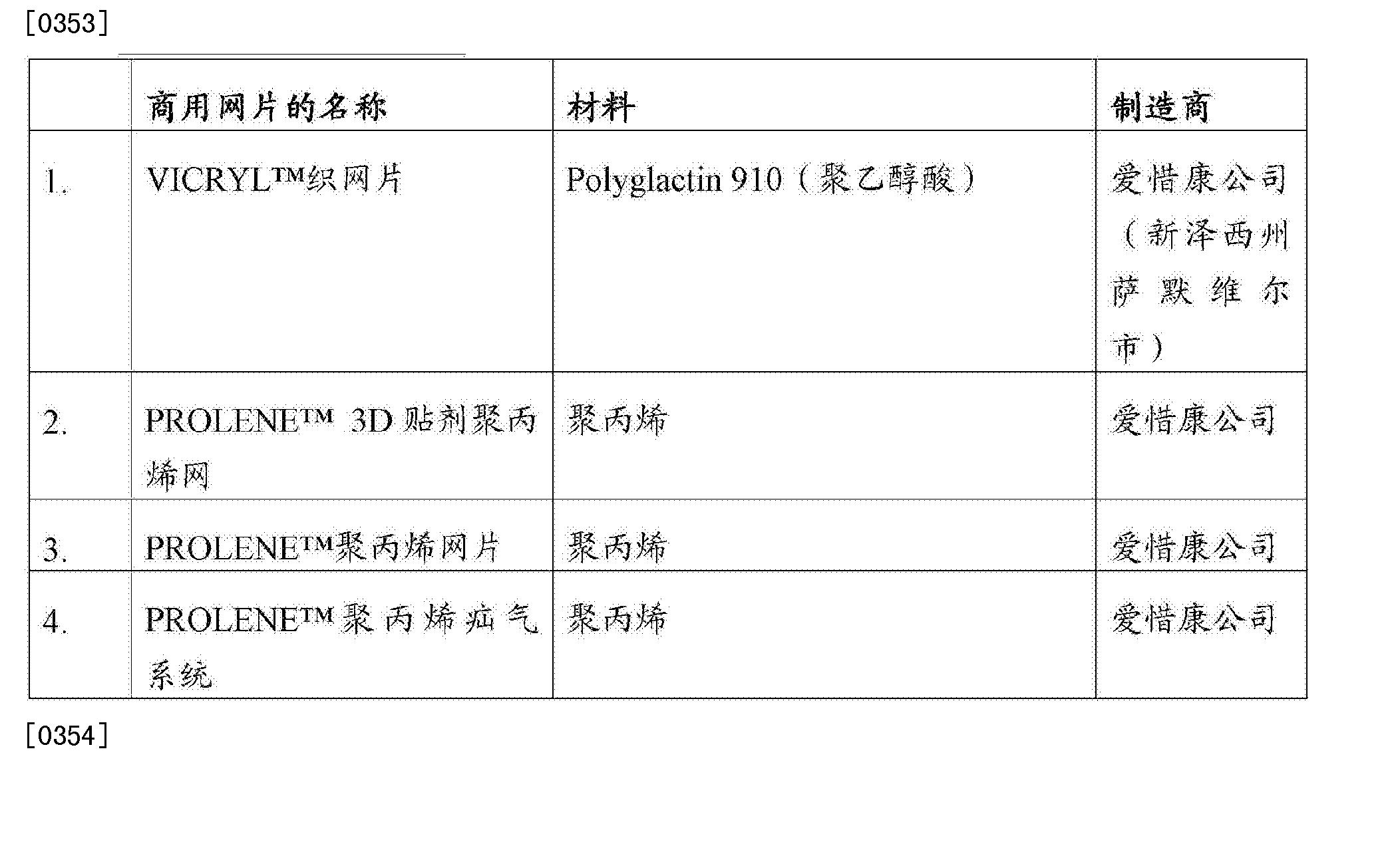 Figure CN103118713BD00311