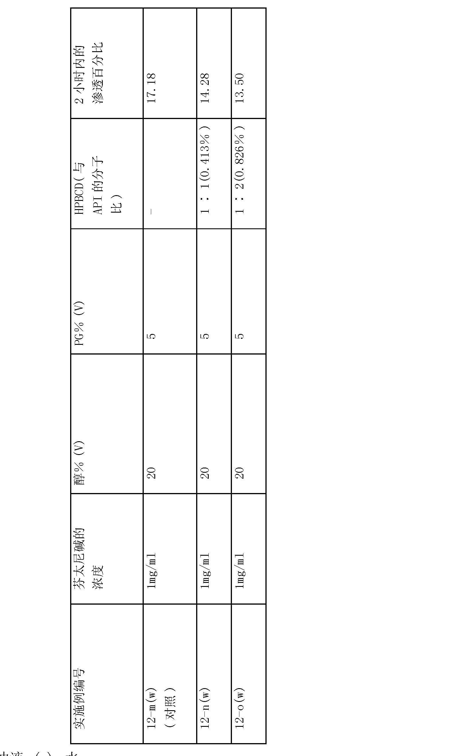 Figure CN101378735BD00371