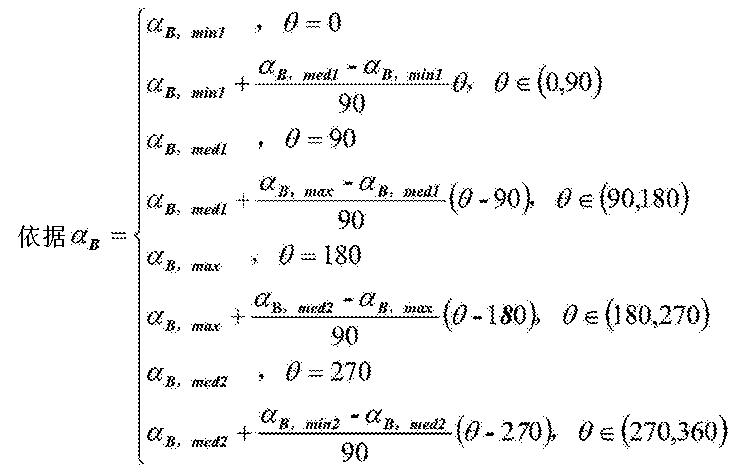 Figure CN105451151AD00401