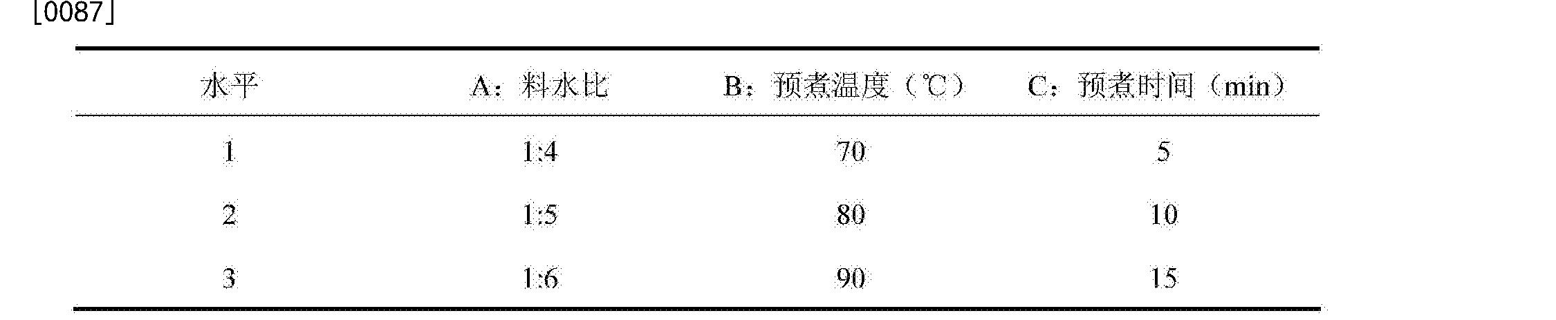 Figure CN104757618BD00101