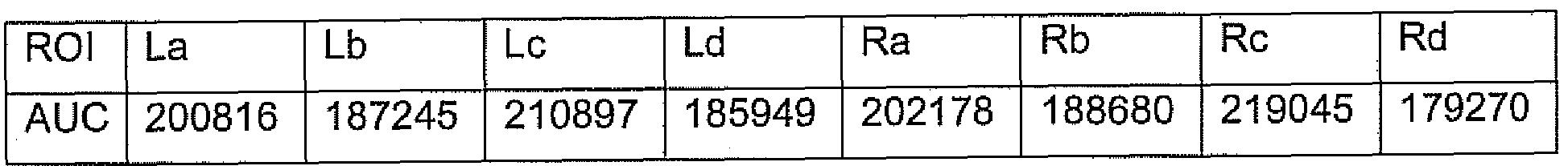 Figure 112010009809955-pct00010