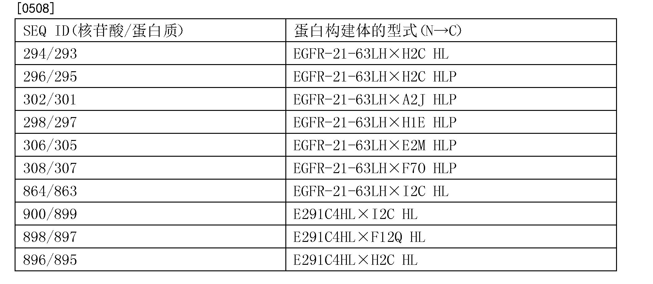 Figure CN103694350BD00621
