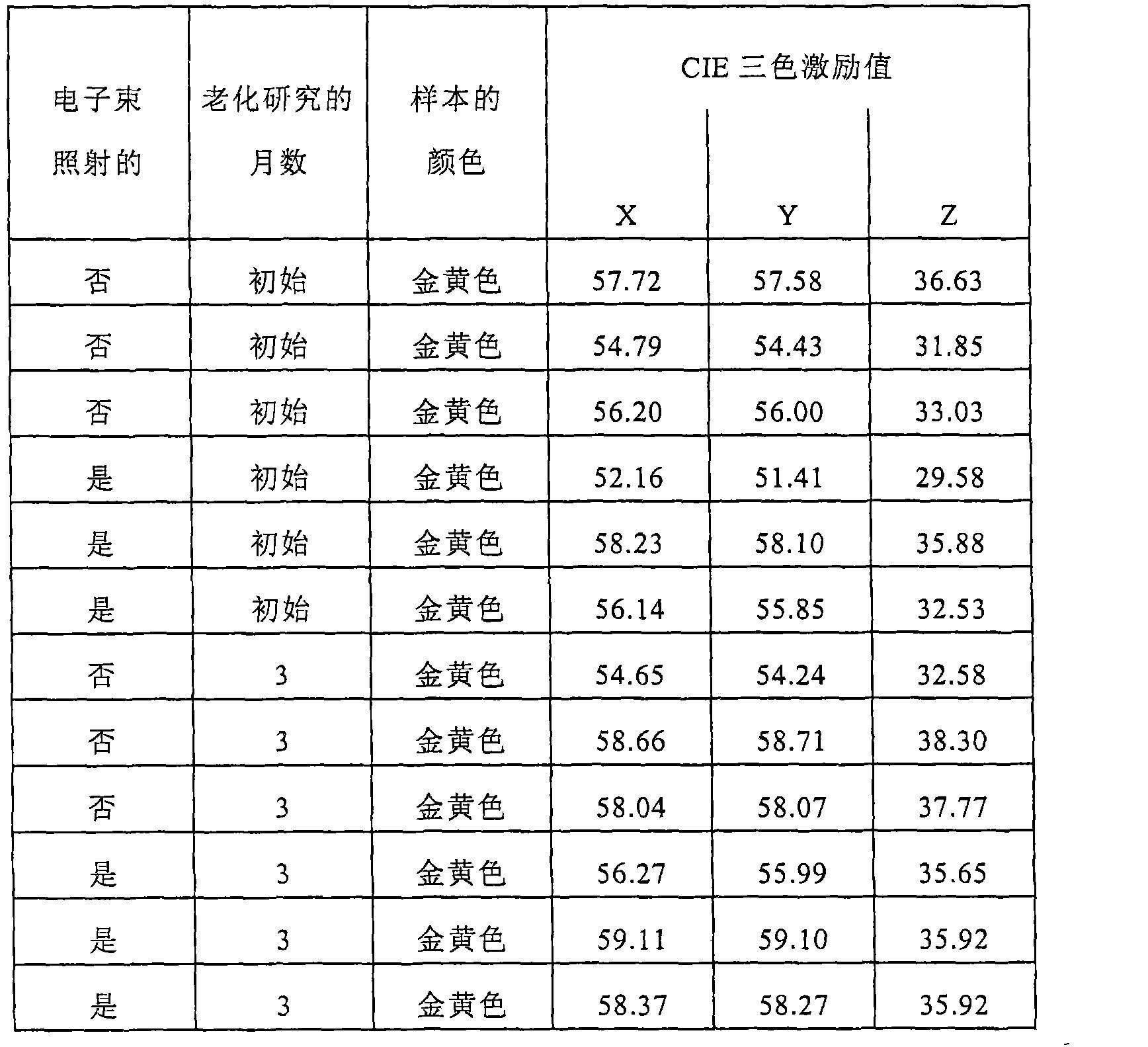 Figure CN101370528BD00201