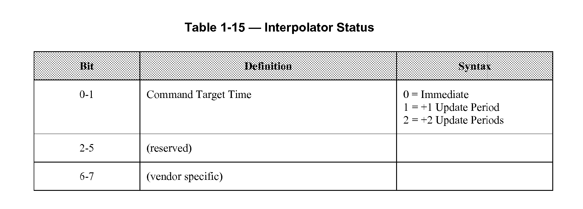 Figure US20070058929A1-20070315-P00020