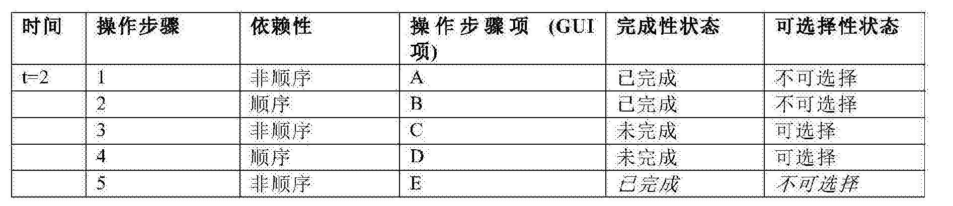 Figure CN104321772BD00201