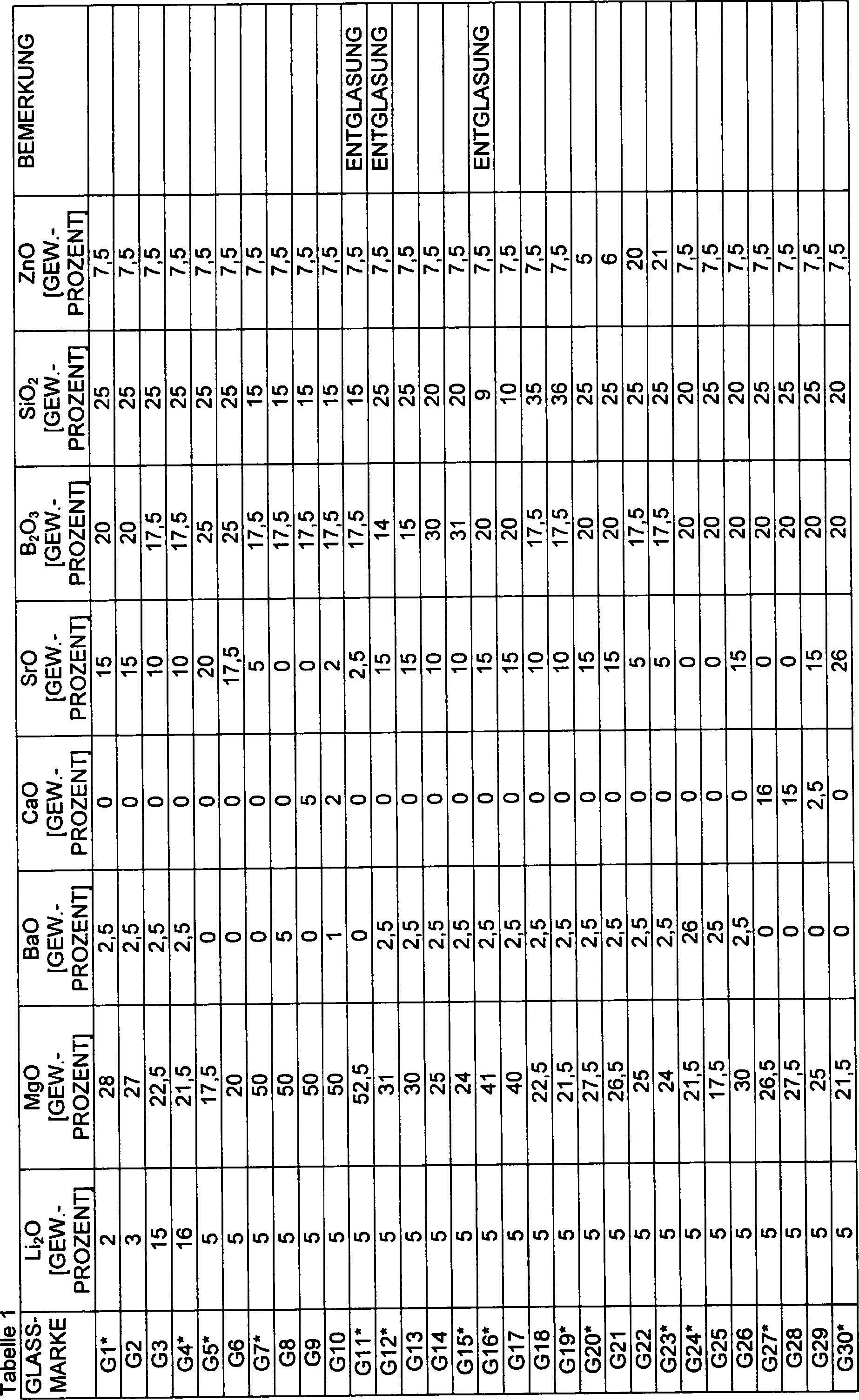Figure DE112009000012B4_0002