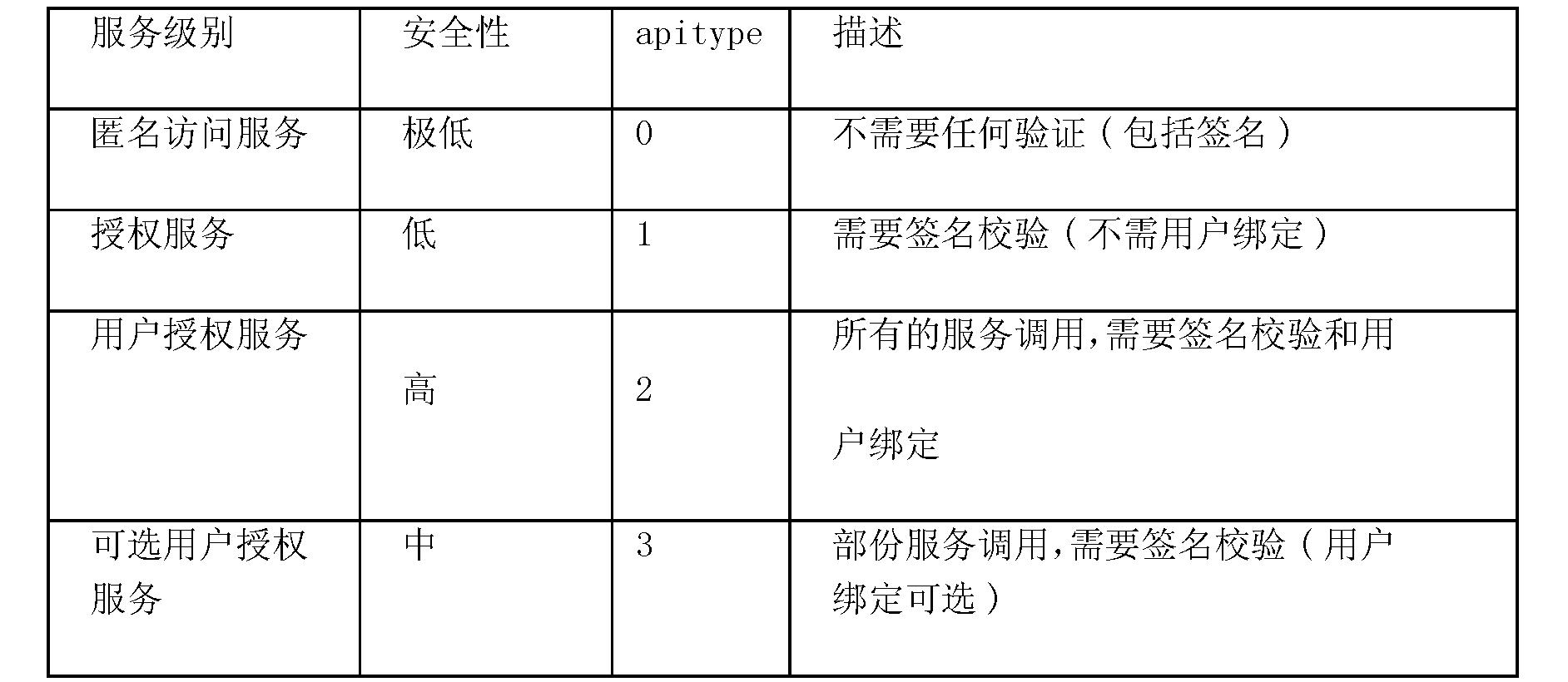 Figure CN101616136BD00081