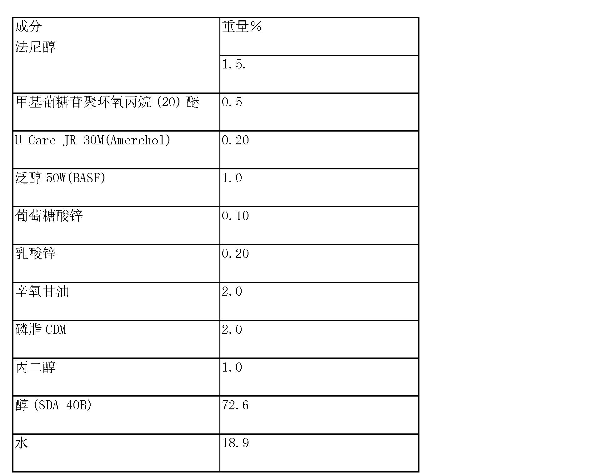 Figure CN101163455BD00912