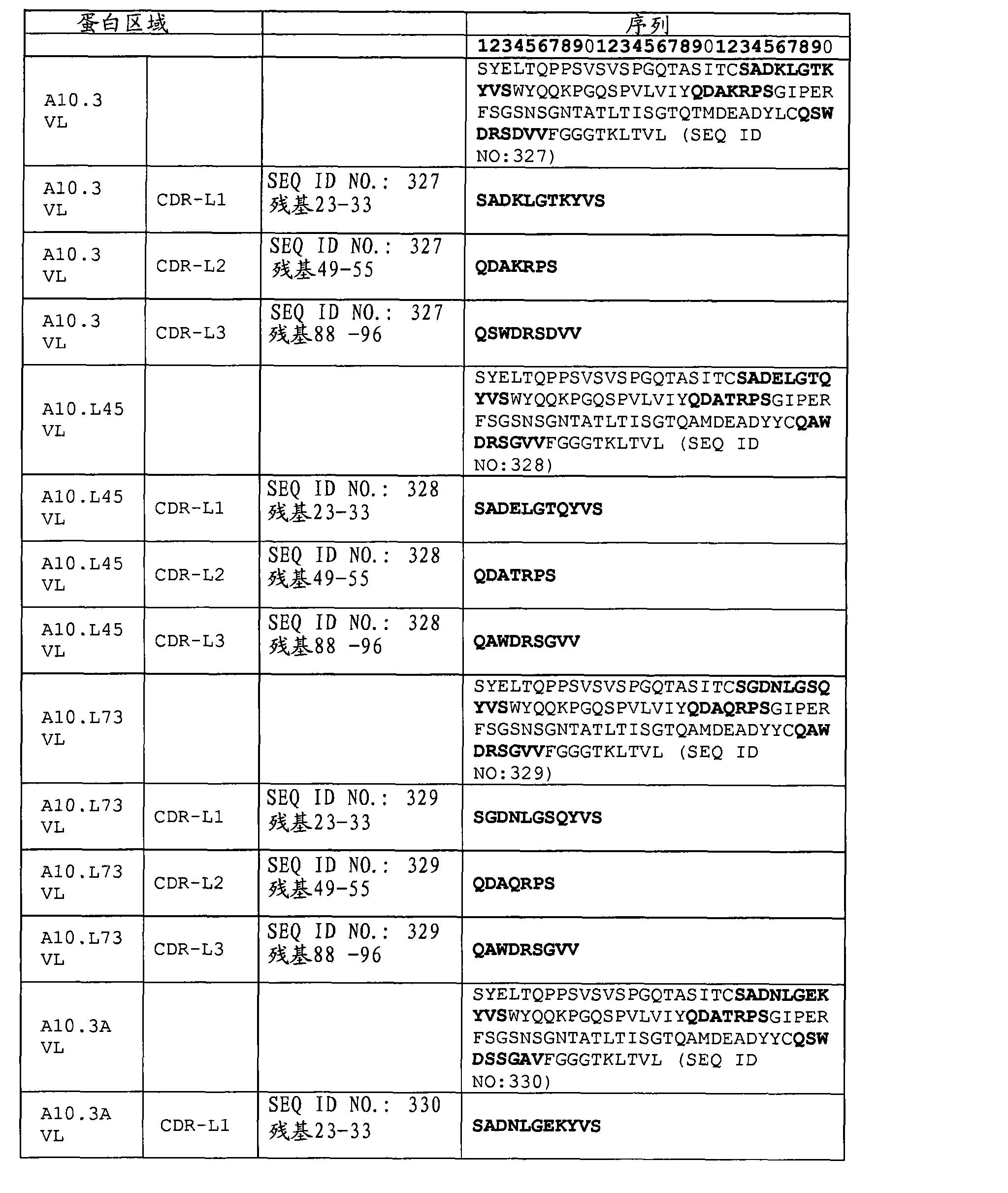 Figure CN102741288AD01241