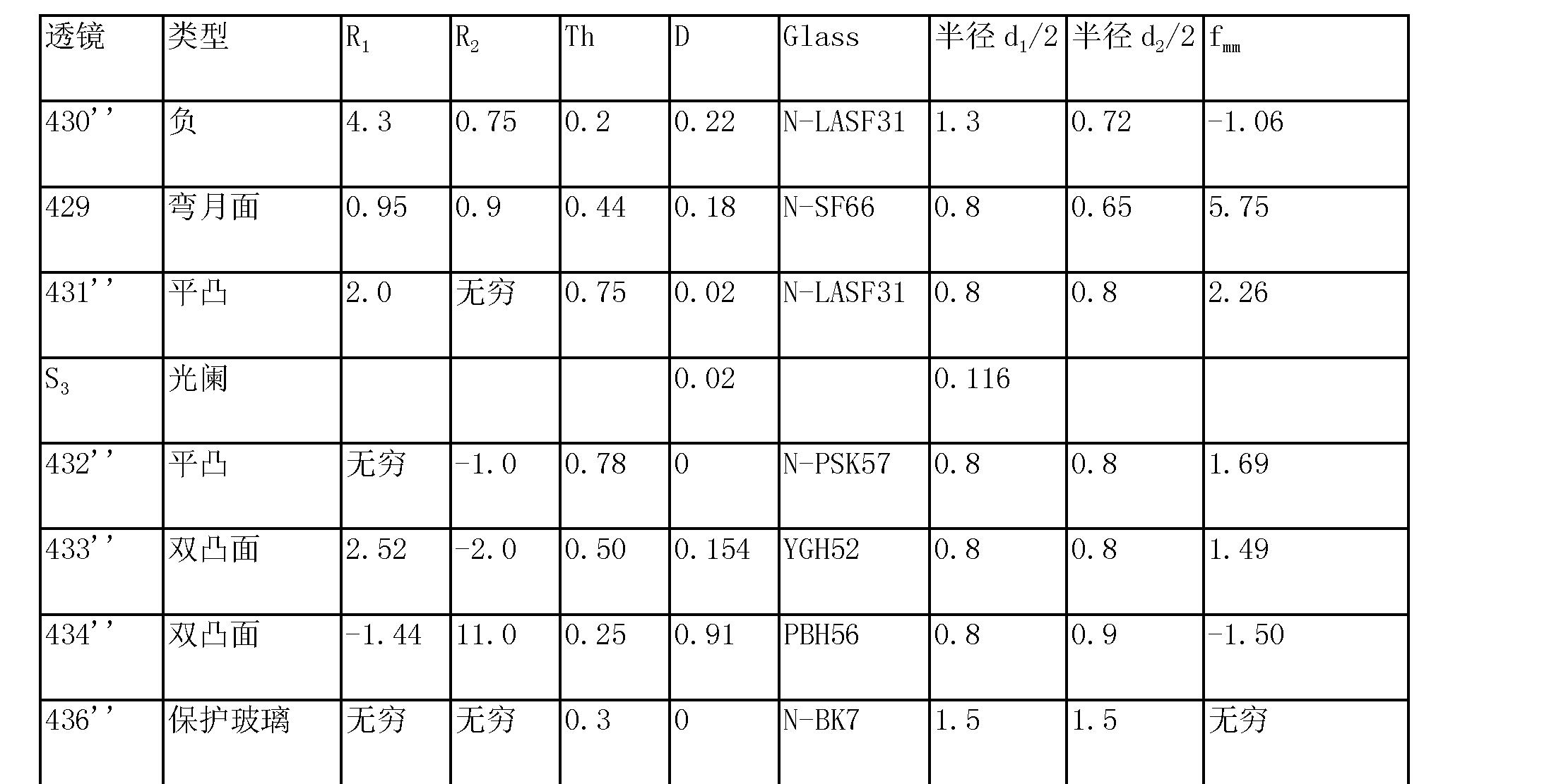 Figure CN103403605AD00152