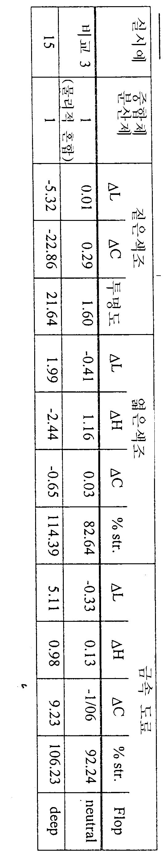 Figure 112000024511186-pat00003