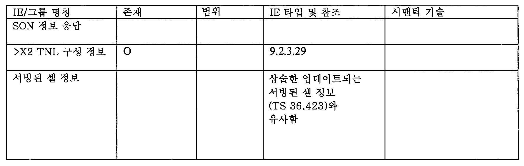 Figure 112012012836131-pct00009