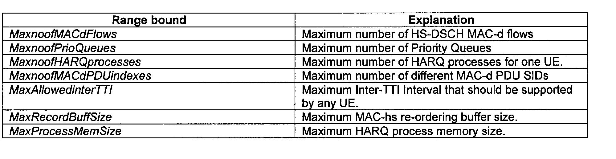 Figure 112002014408182-pat00002