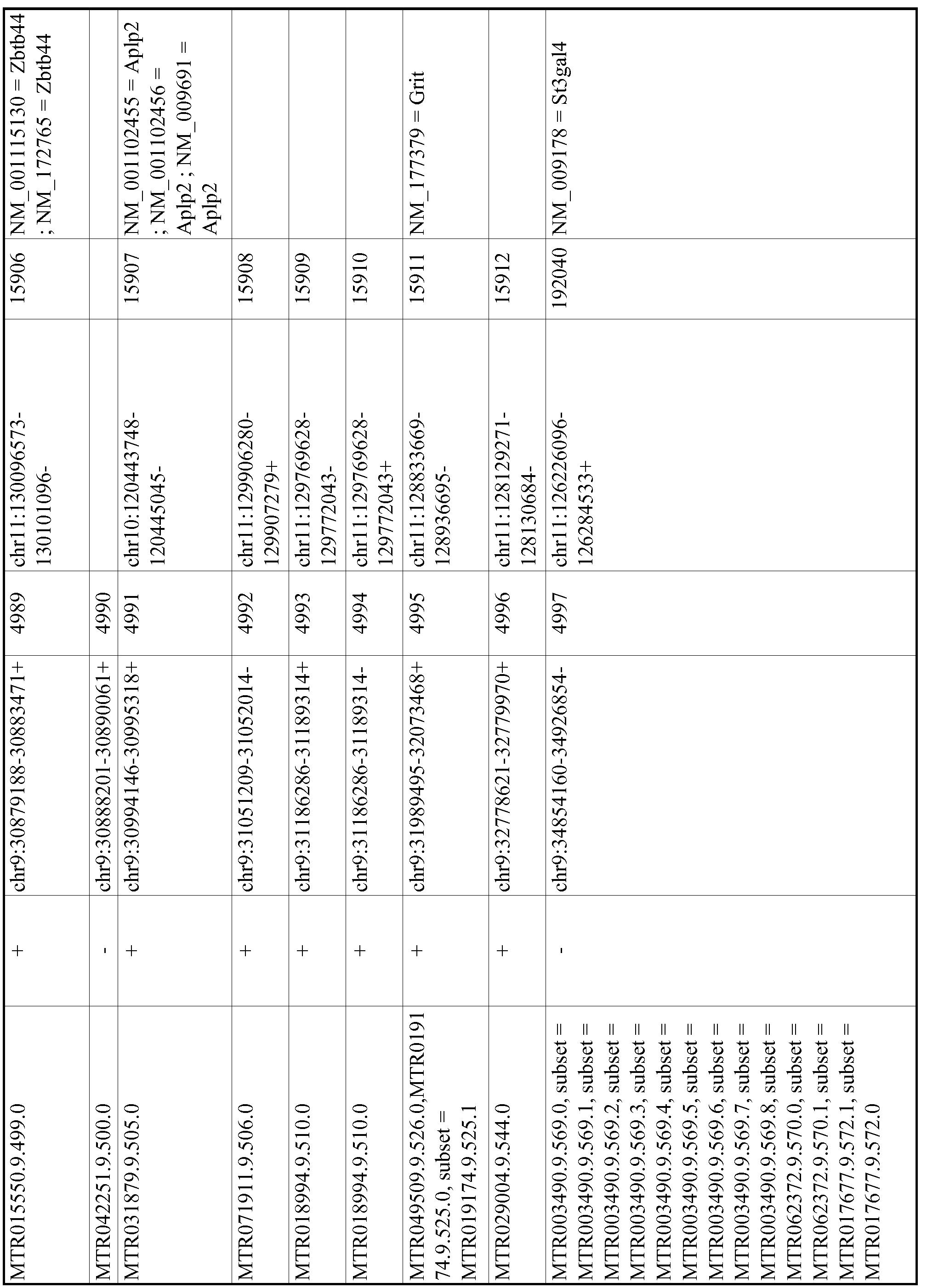 Figure imgf000917_0001