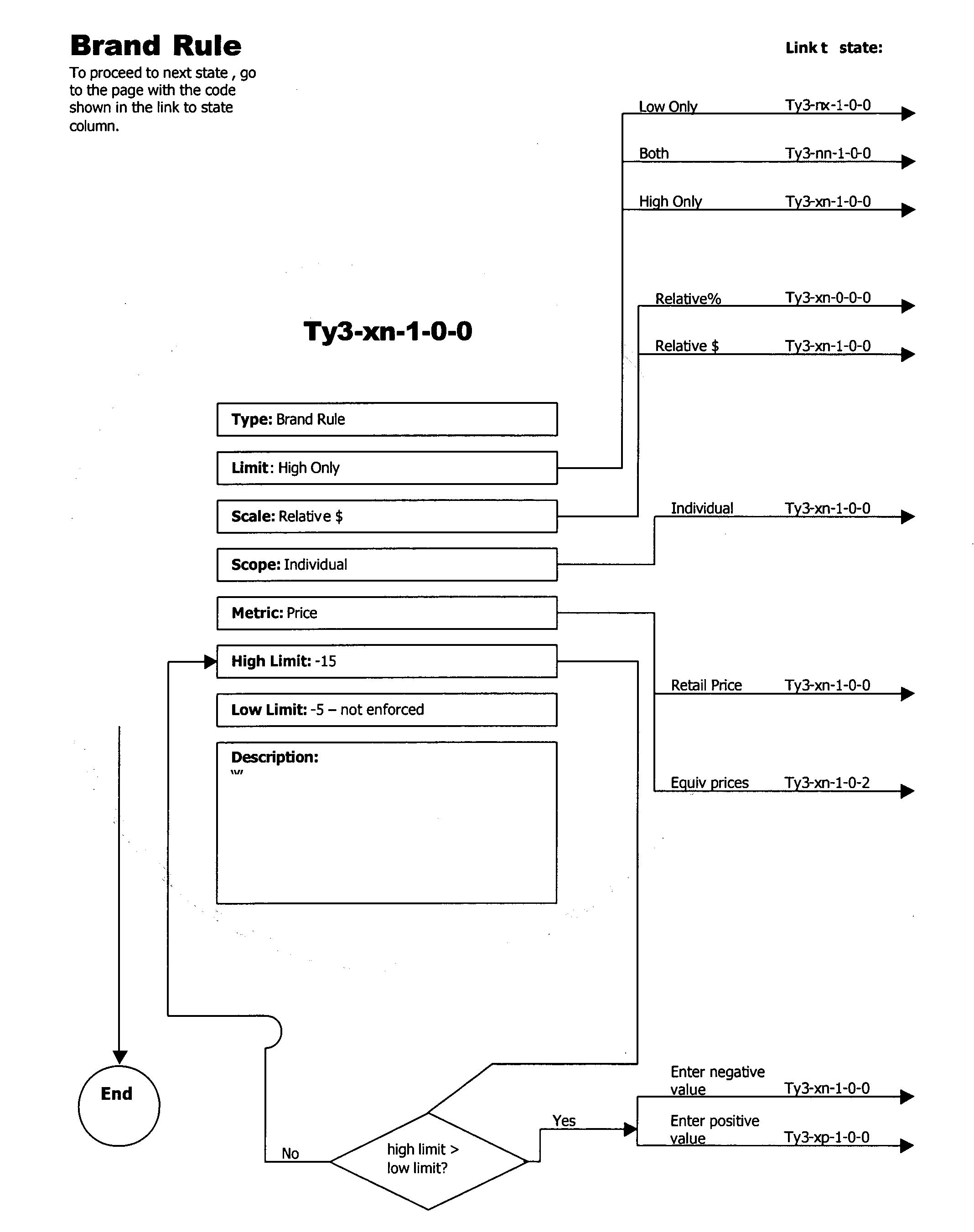 Figure US20040210541A1-20041021-P00077