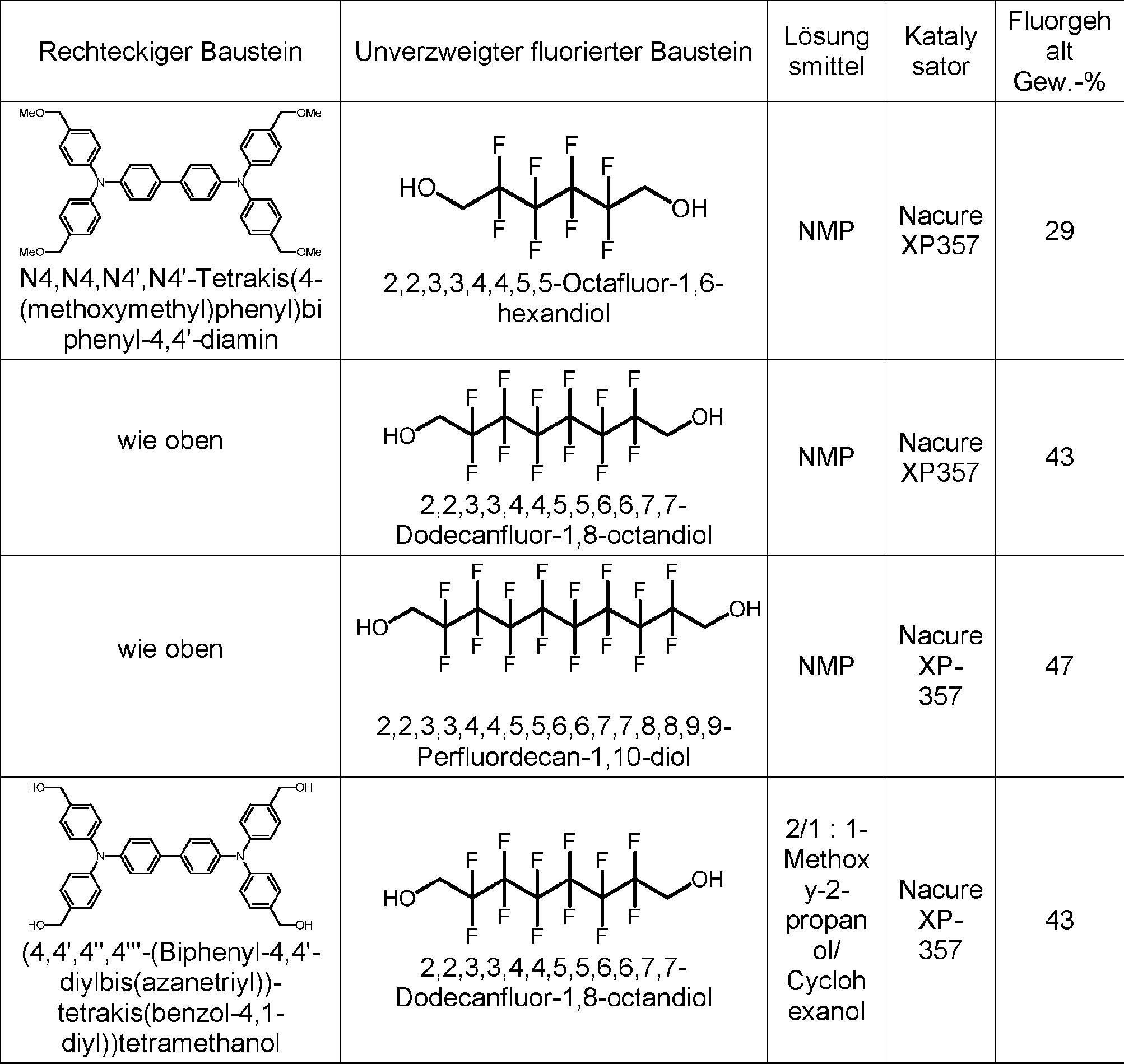 Figure DE102015217552A1_0014
