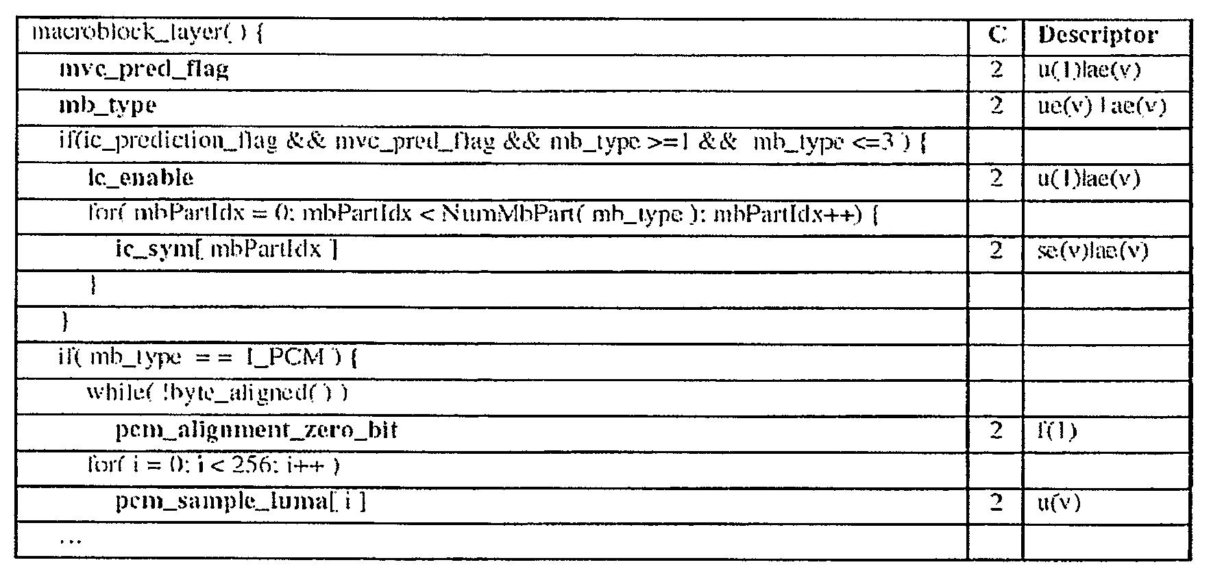 Figure 112008047656493-pct00002