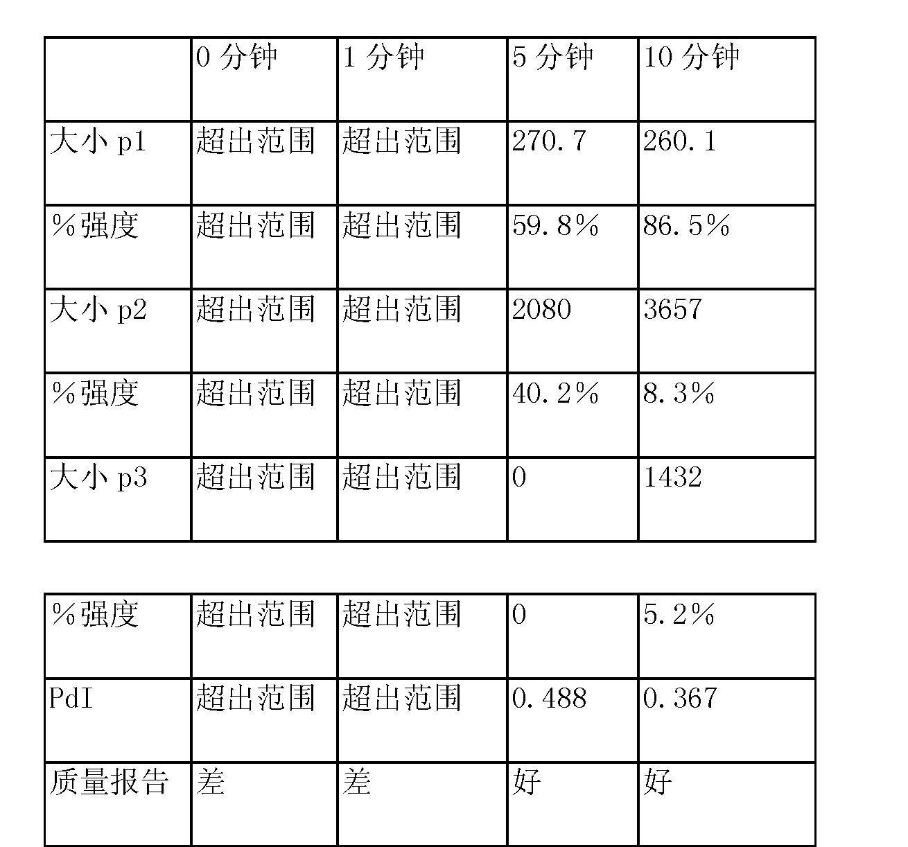 Figure CN103124592BD00242