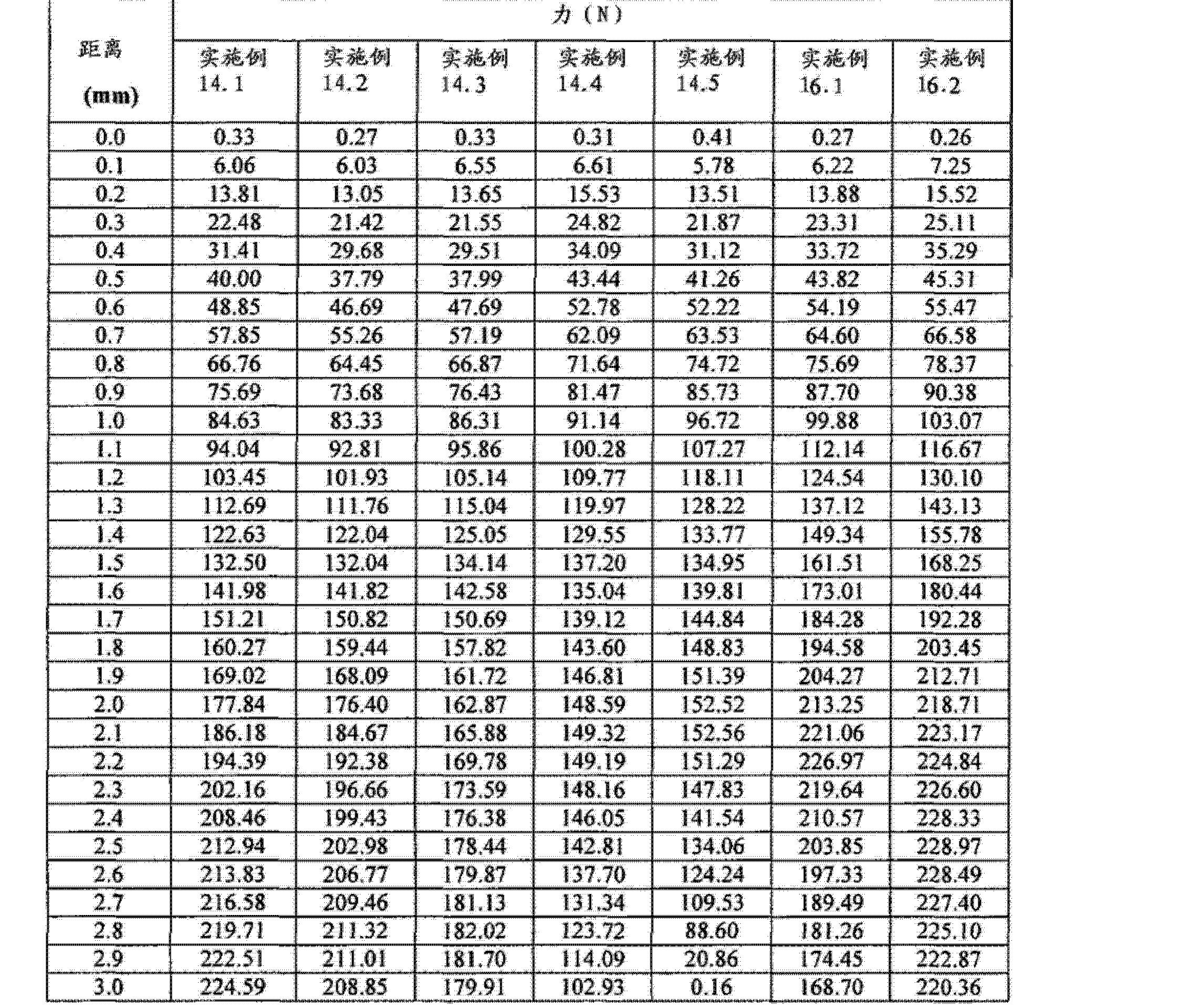 Figure CN102688241AD01311