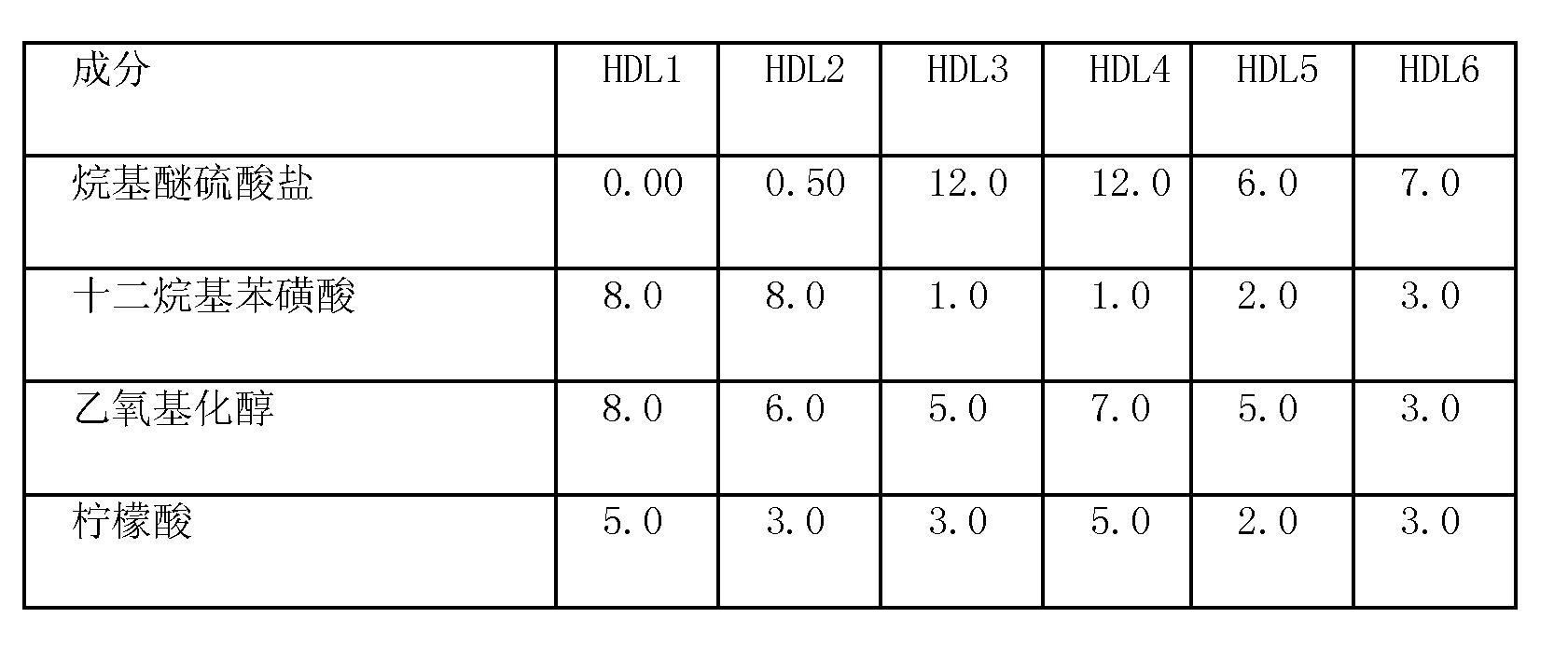 Figure CN101611129BD00342