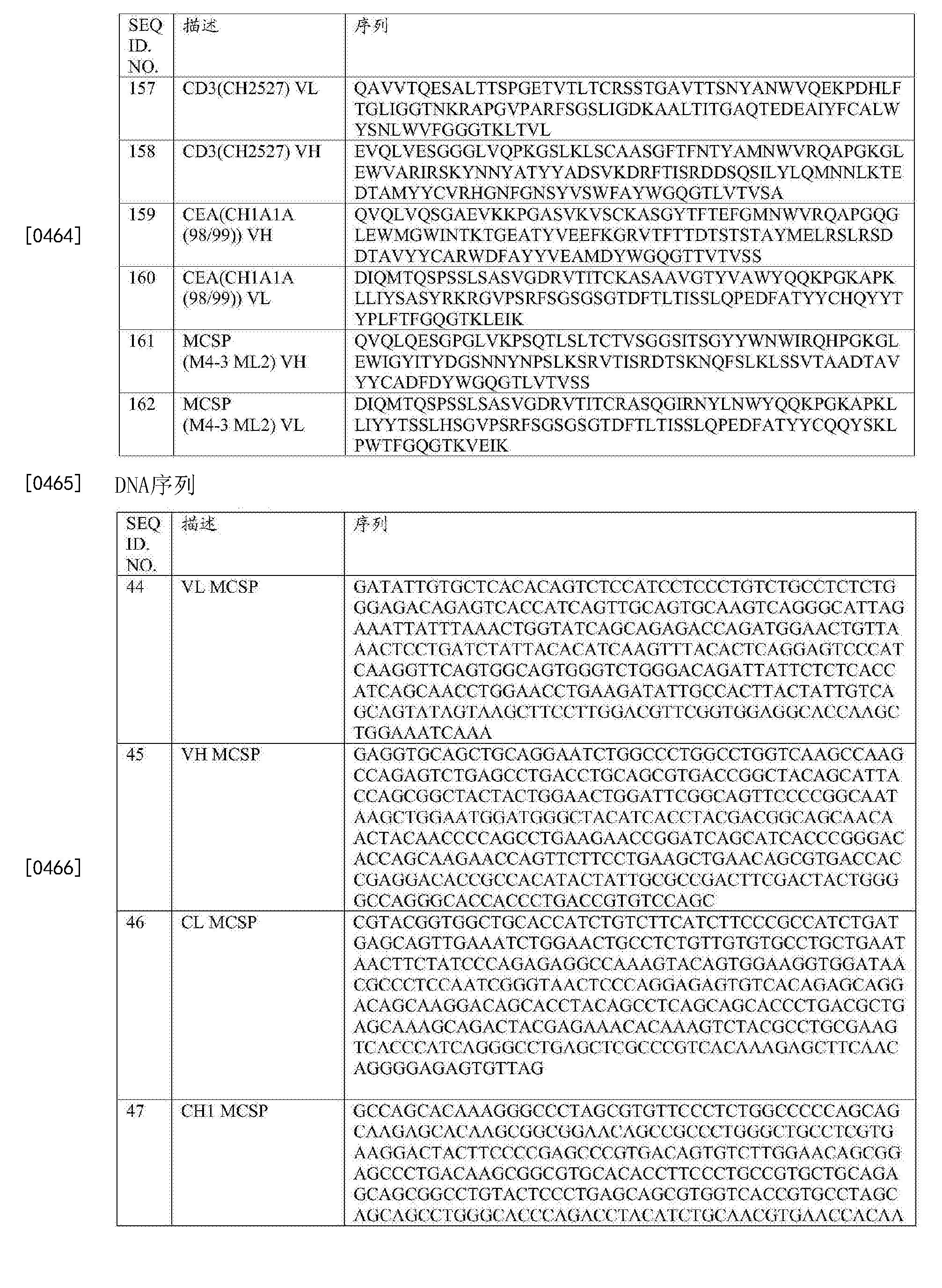 Figure CN103889452BD00611
