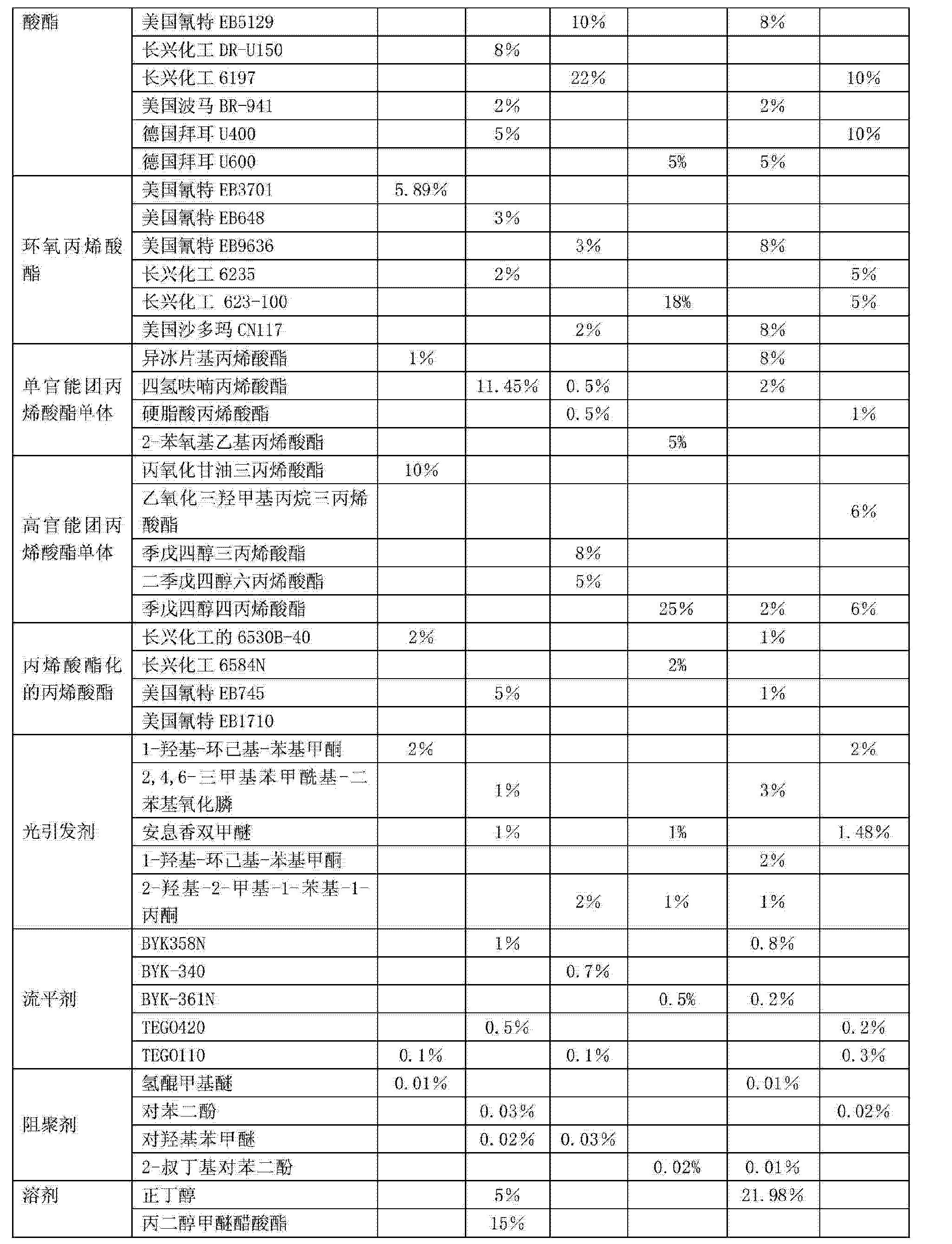 Figure CN103073990AD00111