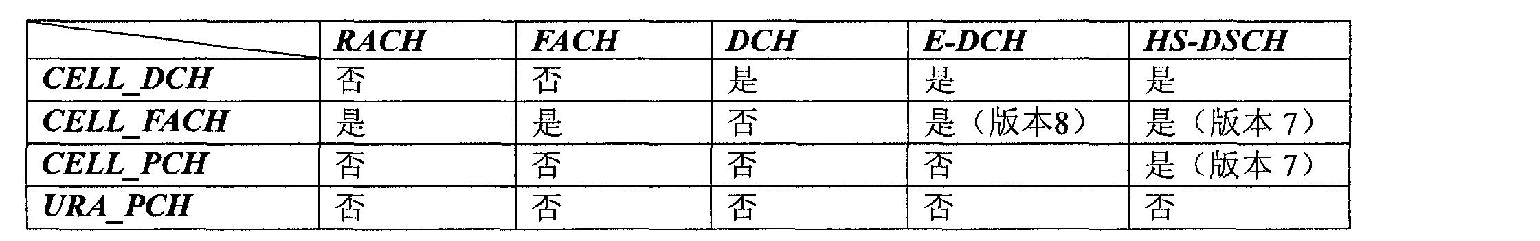 Figure CN102428745AD00141