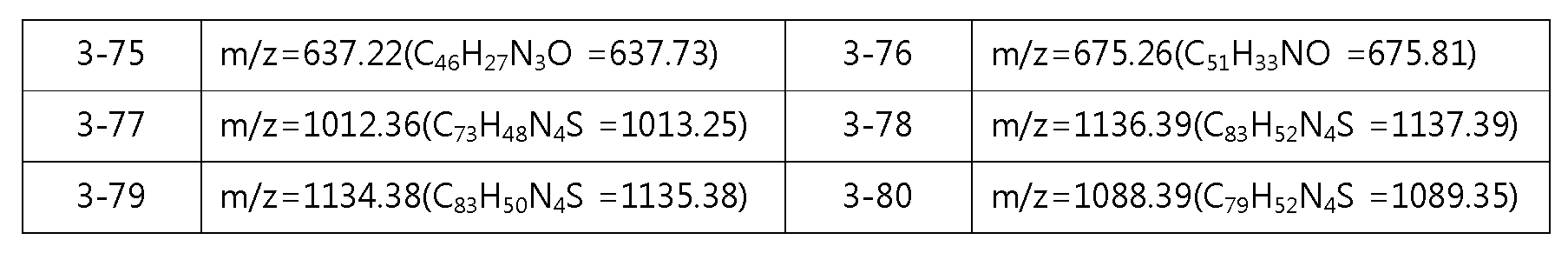 Figure 112012076872254-pat00098