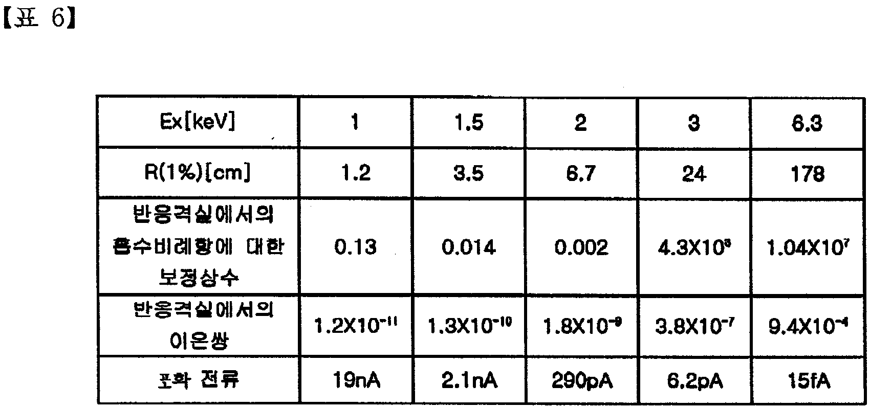 Figure 112000521634713-pat00006