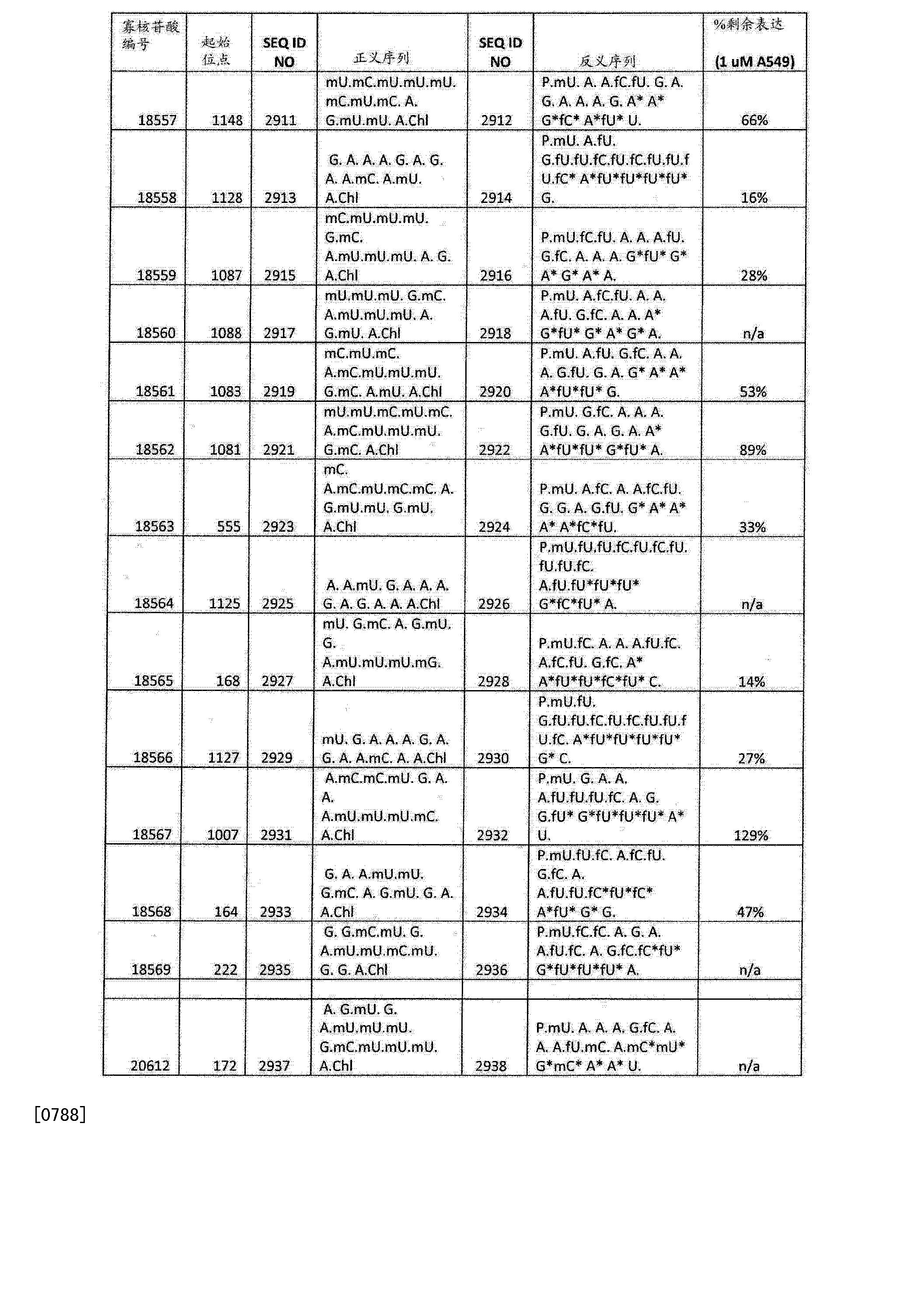 Figure CN103108642BD01751
