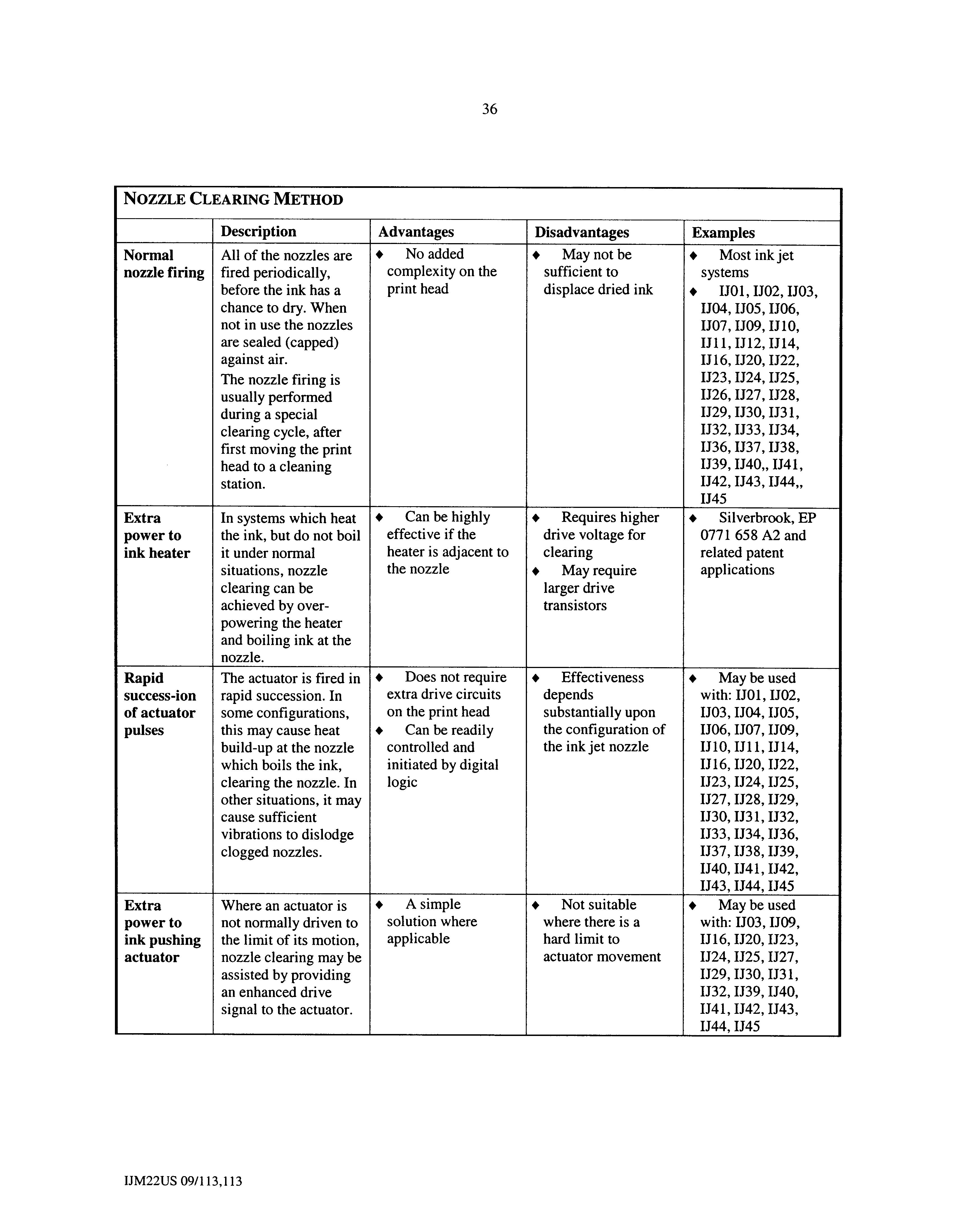 Figure US06231772-20010515-P00022