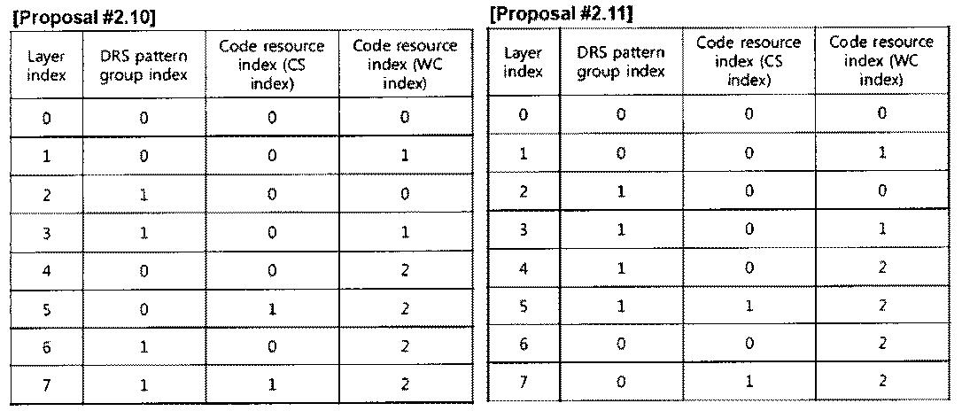 Figure PCTKR2010002367-appb-T000025