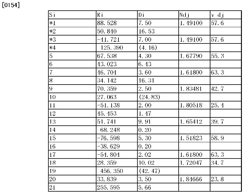 Figure CN103562772BD00211